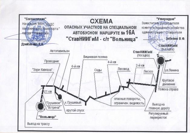 (Ставрополь - Тоннельный)