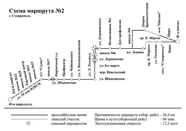 Схема движения автобусов 2м
